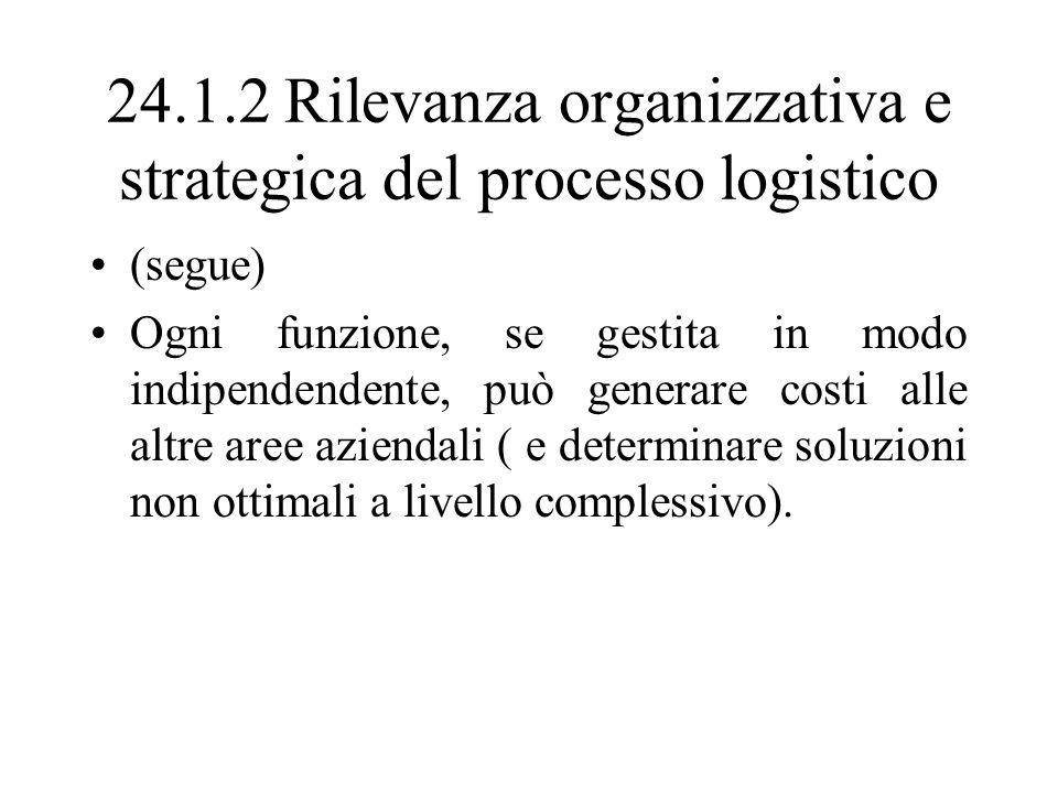 24.1.2 Rilevanza organizzativa e strategica del processo logistico (segue) Ogni funzione, se gestita in modo indipendendente, può generare costi alle