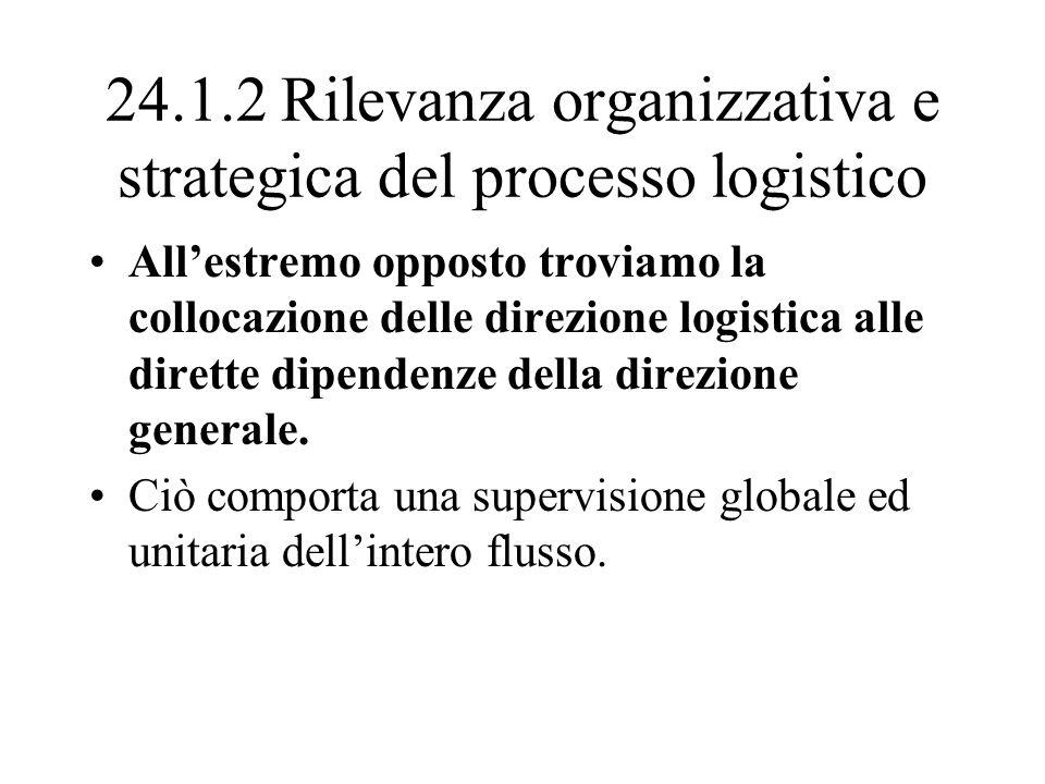 24.1.2 Rilevanza organizzativa e strategica del processo logistico Allestremo opposto troviamo la collocazione delle direzione logistica alle dirette