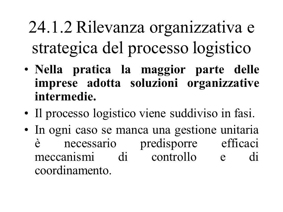 24.1.2 Rilevanza organizzativa e strategica del processo logistico Nella pratica la maggior parte delle imprese adotta soluzioni organizzative interme