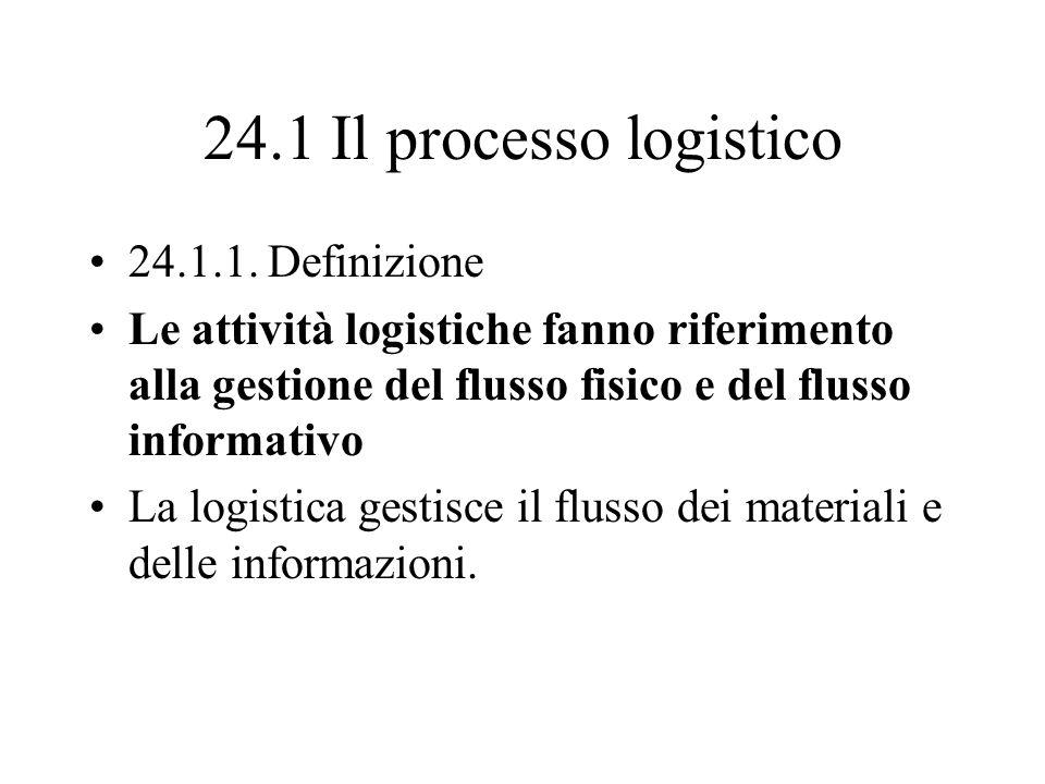 24.1 Il processo logistico 24.1.1. Definizione Le attività logistiche fanno riferimento alla gestione del flusso fisico e del flusso informativo La lo