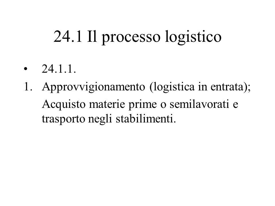 24.1 Il processo logistico 24.1.1. 1.Approvvigionamento (logistica in entrata); Acquisto materie prime o semilavorati e trasporto negli stabilimenti.