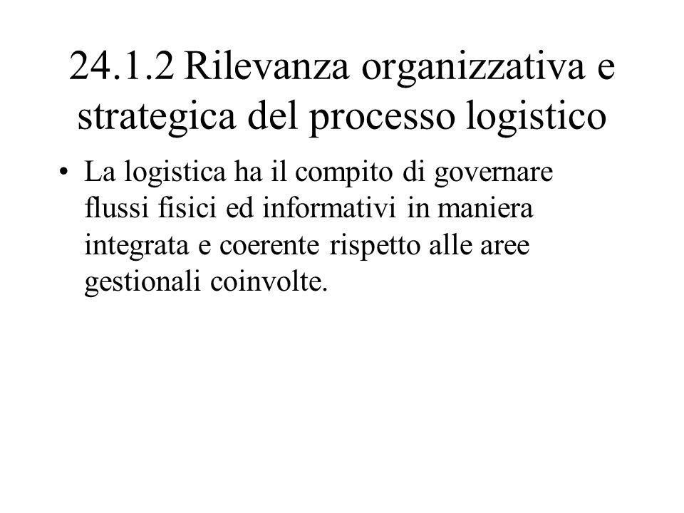 24.1.2 Rilevanza organizzativa e strategica del processo logistico Nella tradizione organizzativa delle imprese medio-grandi la logistica non è assegnata ad ununica funzione, ma viene suddivisa in tratti successivi, assegnati ciascuno ad una diversa area funzionale.