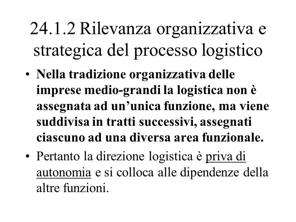 24.1.2 Rilevanza organizzativa e strategica del processo logistico Nella tradizione organizzativa delle imprese medio-grandi la logistica non è assegn