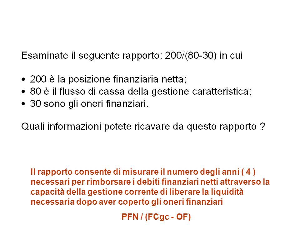 Il rapporto consente di misurare il numero degli anni ( 4 ) necessari per rimborsare i debiti finanziari netti attraverso la capacità della gestione corrente di liberare la liquidità necessaria dopo aver coperto gli oneri finanziari PFN / (FCgc - OF)