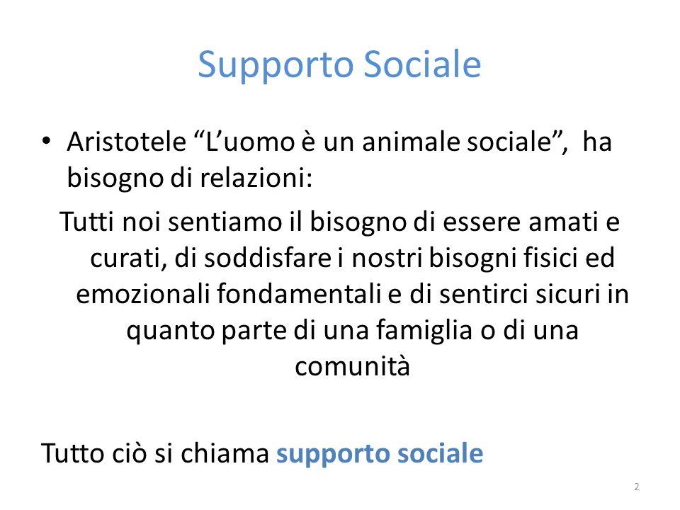 2 Supporto Sociale Aristotele Luomo è un animale sociale, ha bisogno di relazioni: Tutti noi sentiamo il bisogno di essere amati e curati, di soddisfa