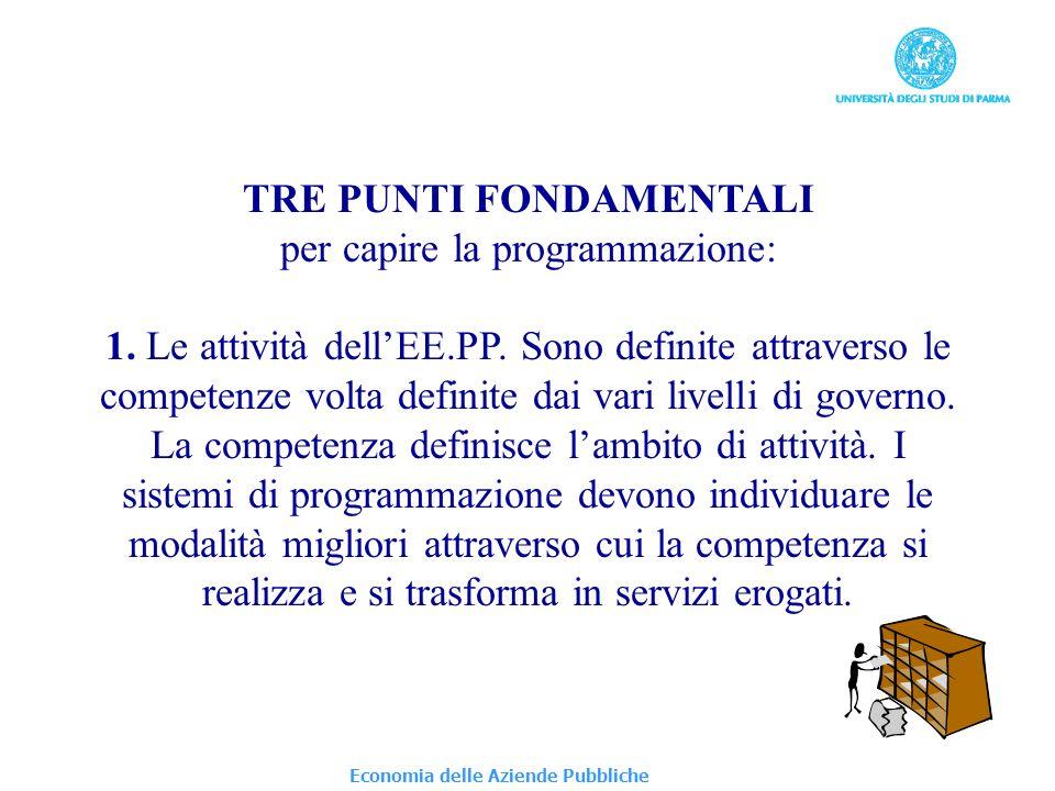 Economia delle Aziende Pubbliche TRE PUNTI FONDAMENTALI per capire la programmazione: 1.
