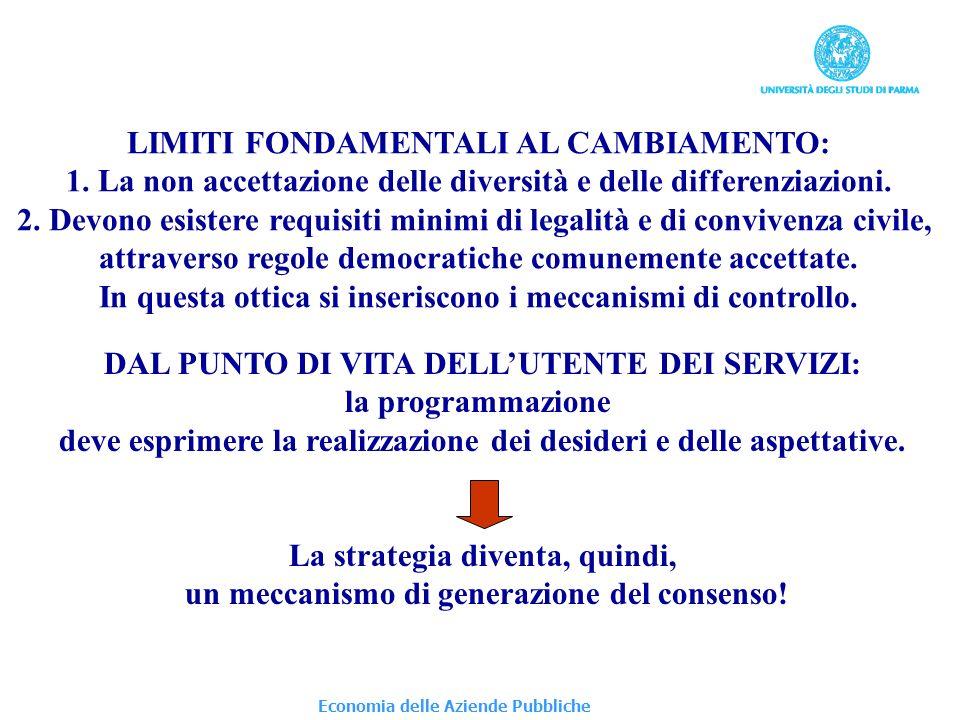 Economia delle Aziende Pubbliche LIMITI FONDAMENTALI AL CAMBIAMENTO: 1.