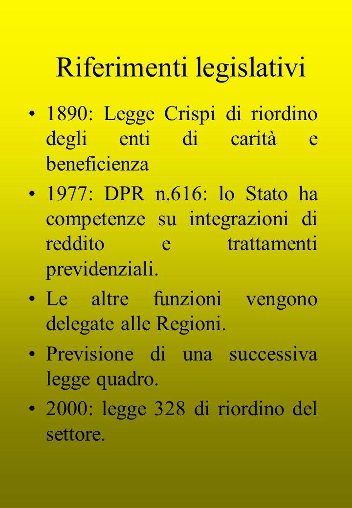 Riferimenti legislativi 1890: Legge Crispi di riordino degli enti di carità e beneficienza 1977: DPR n.616: lo Stato ha competenze su integrazioni di reddito e trattamenti previdenziali.