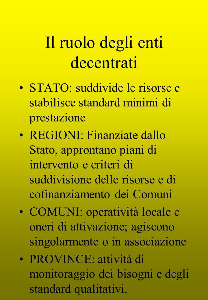 Il ruolo degli enti decentrati STATO: suddivide le risorse e stabilisce standard minimi di prestazione REGIONI: Finanziate dallo Stato, approntano pia