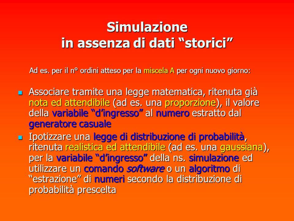 Simulazione in assenza di dati storici Associare tramite una legge matematica, ritenuta già nota ed attendibile (ad es.