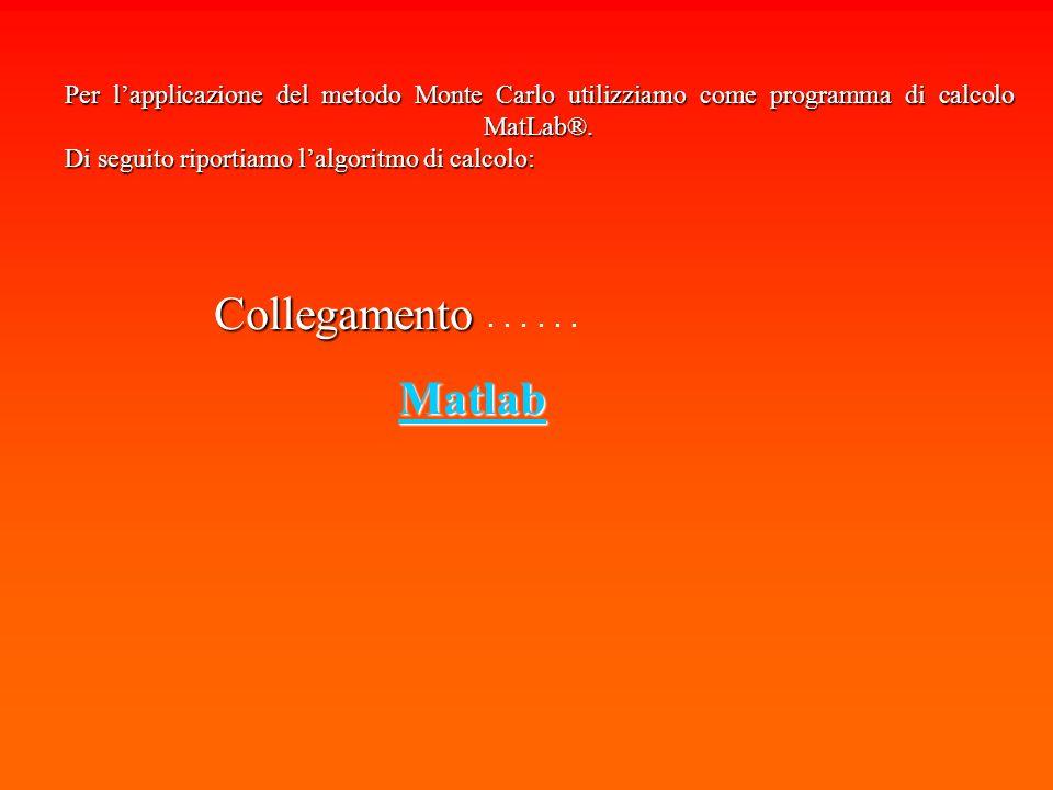 Per lapplicazione del metodo Monte Carlo utilizziamo come programma di calcolo MatLab®. Di seguito riportiamo lalgoritmo di calcolo: Collegamento Matl