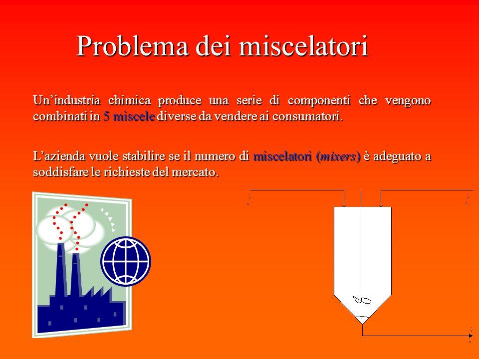 Problema dei miscelatori Unindustria chimica produce una serie di componenti che vengono combinati in 5 miscele diverse da vendere ai consumatori.