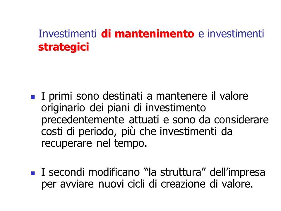 di mantenimento strategici Investimenti di mantenimento e investimenti strategici Le regole contabili usuali non distinguono tra investimenti strategici ed investimenti di mantenimento ed impongono la capitalizzazione di entrambi.
