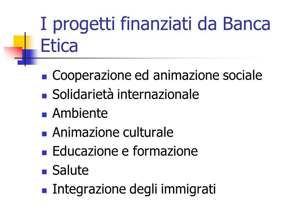 I progetti finanziati da Banca Etica Cooperazione ed animazione sociale Solidarietà internazionale Ambiente Animazione culturale Educazione e formazione Salute Integrazione degli immigrati