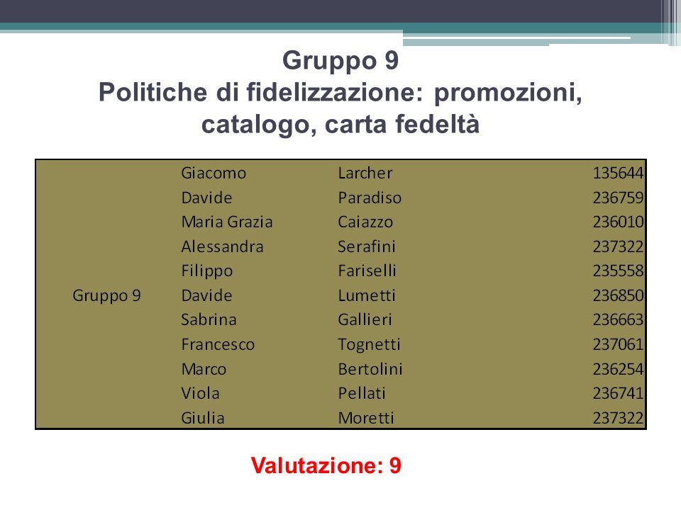 Gruppo 9 Politiche di fidelizzazione: promozioni, catalogo, carta fedeltà Valutazione: 9