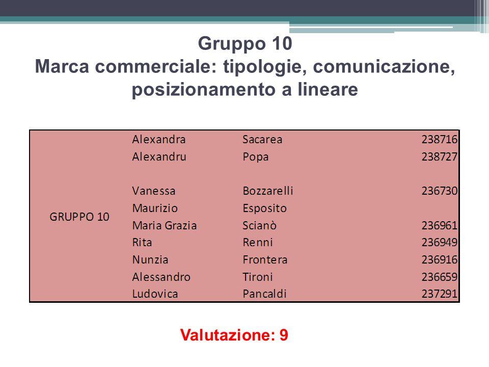 Gruppo 10 Marca commerciale: tipologie, comunicazione, posizionamento a lineare Valutazione: 9
