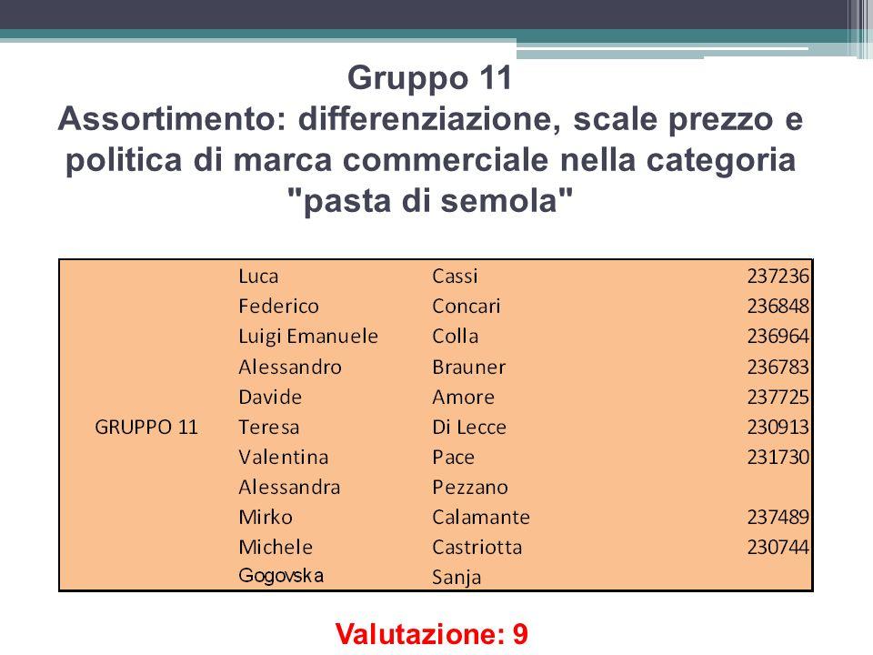Gruppo 11 Assortimento: differenziazione, scale prezzo e politica di marca commerciale nella categoria