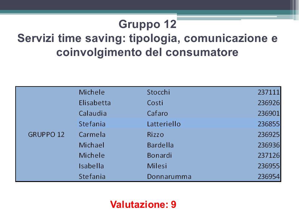 Gruppo 12 Servizi time saving: tipologia, comunicazione e coinvolgimento del consumatore Valutazione: 9