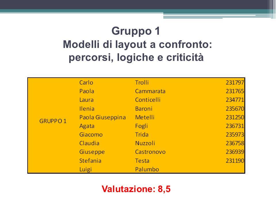 Gruppo 1 Modelli di layout a confronto: percorsi, logiche e criticità Valutazione: 8,5