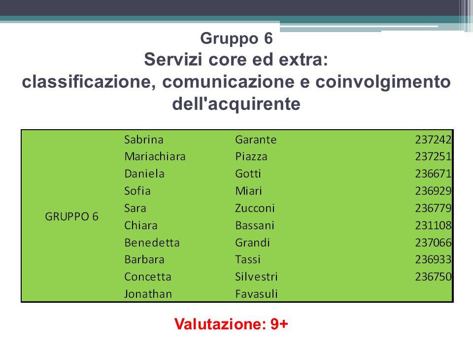 Gruppo 6 Servizi core ed extra: classificazione, comunicazione e coinvolgimento dell'acquirente Valutazione: 9+