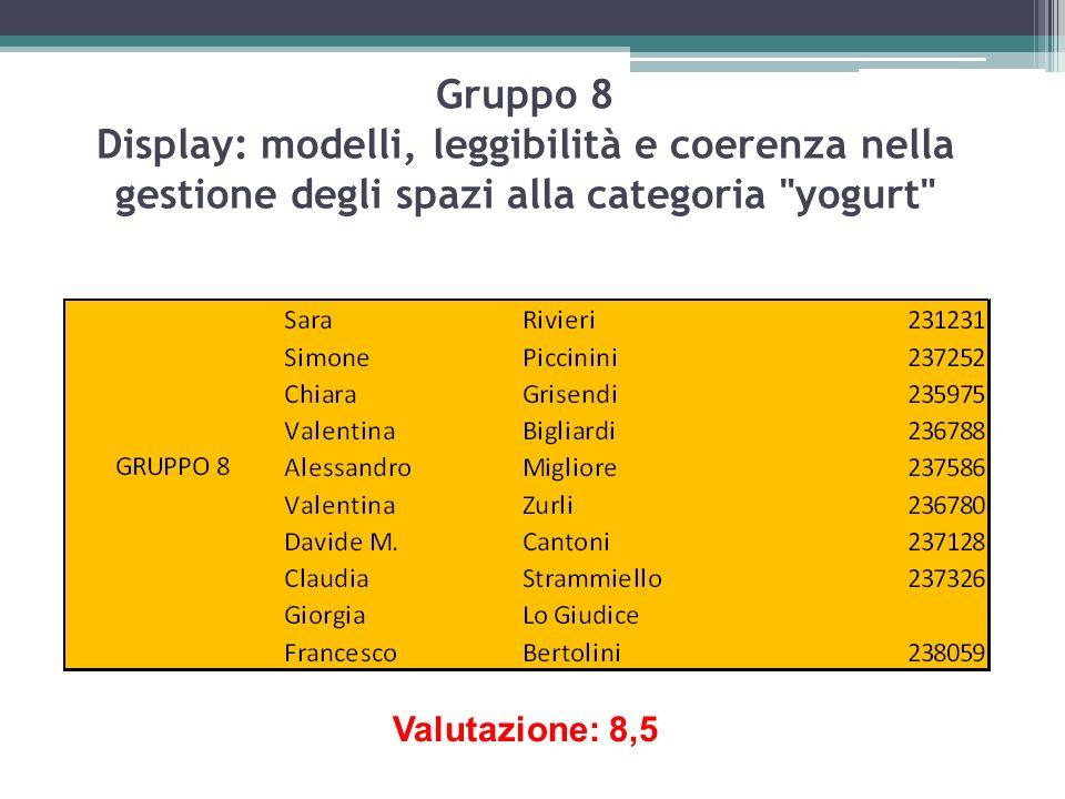 Gruppo 8 Display: modelli, leggibilità e coerenza nella gestione degli spazi alla categoria