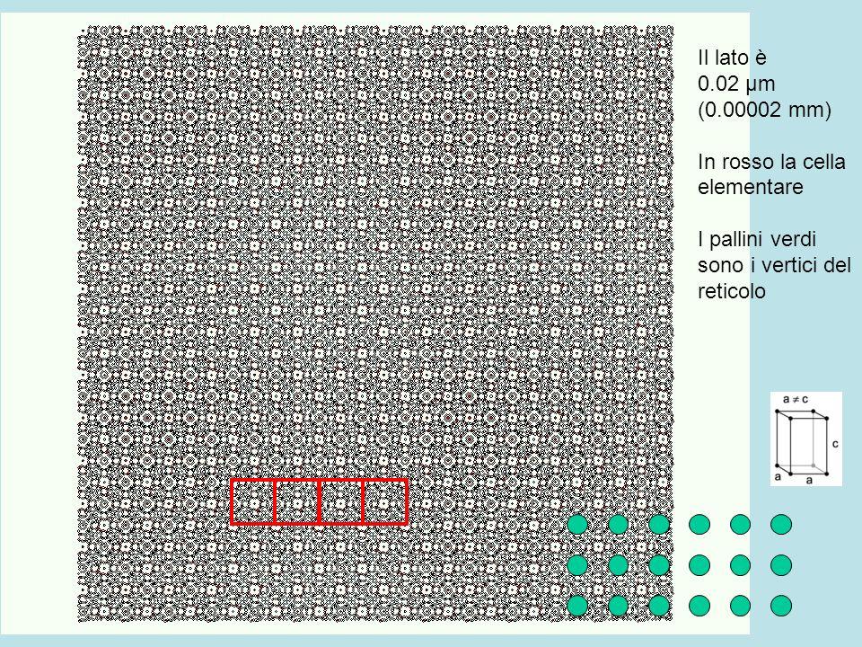 Il lato è 0.02 μm (0.00002 mm) In rosso la cella elementare I pallini verdi sono i vertici del reticolo