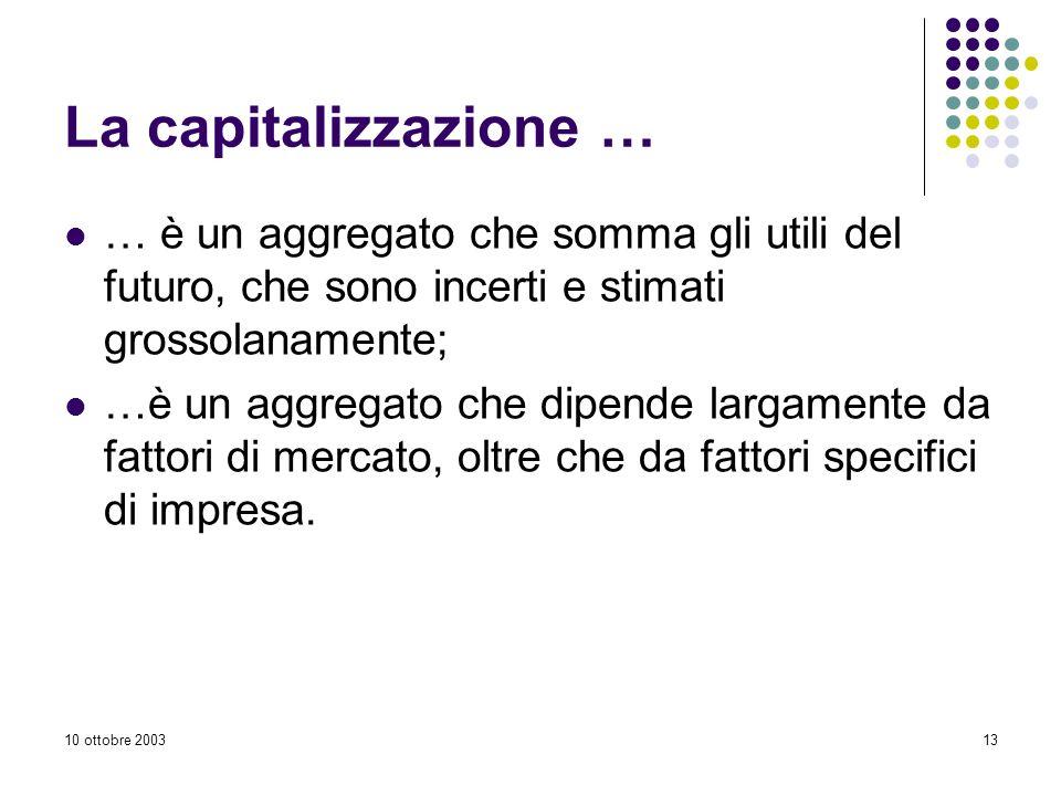 10 ottobre 200313 La capitalizzazione … … è un aggregato che somma gli utili del futuro, che sono incerti e stimati grossolanamente; …è un aggregato che dipende largamente da fattori di mercato, oltre che da fattori specifici di impresa.