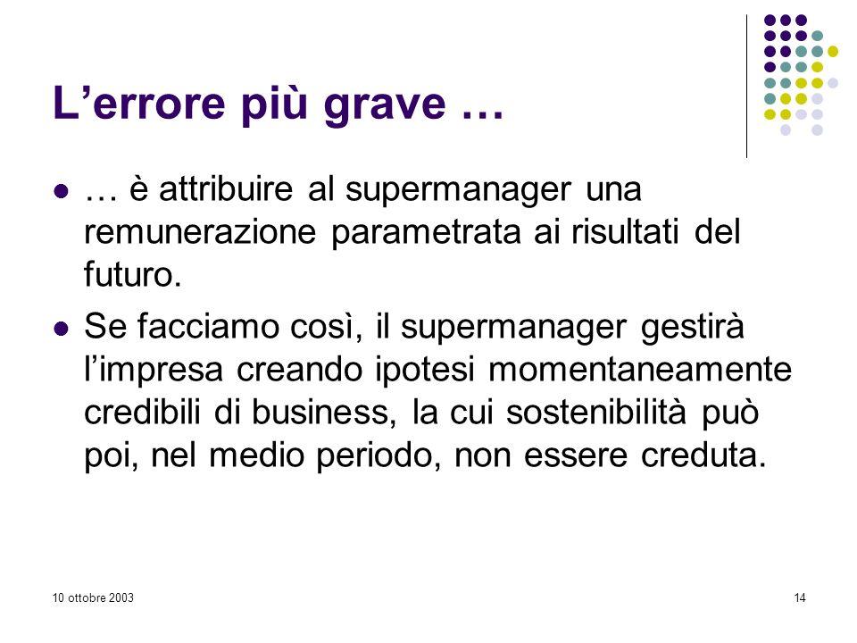 10 ottobre 200314 Lerrore più grave … … è attribuire al supermanager una remunerazione parametrata ai risultati del futuro.