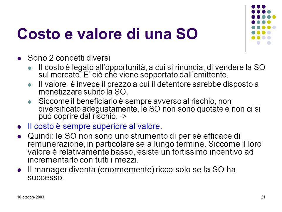 10 ottobre 200321 Costo e valore di una SO Sono 2 concetti diversi Il costo è legato allopportunità, a cui si rinuncia, di vendere la SO sul mercato.
