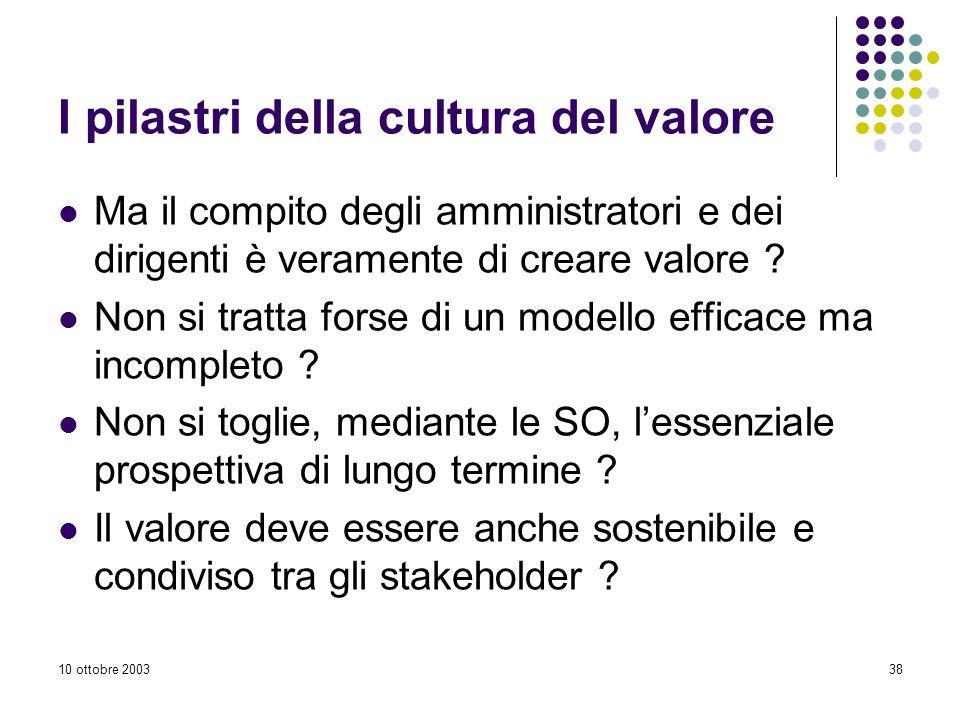 10 ottobre 200338 I pilastri della cultura del valore Ma il compito degli amministratori e dei dirigenti è veramente di creare valore .