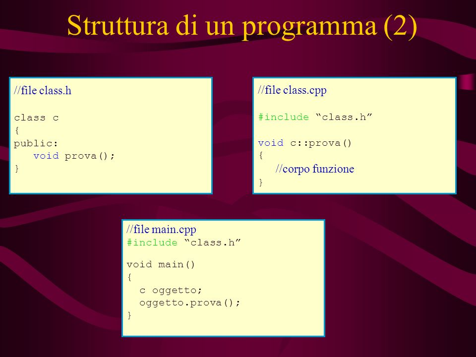 Struttura di un programma (2) //file class.cpp #include class.h void c::prova() { //corpo funzione } //file class.h class c { public: void prova(); } //file main.cpp #include class.h void main() { c oggetto; oggetto.prova(); }