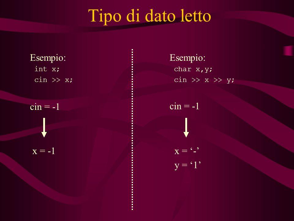 Tipo di dato letto Esempio: int x; cin >> x; cin = -1 x = -1 Esempio: char x,y; cin >> x >> y; x = - y = 1 cin = -1