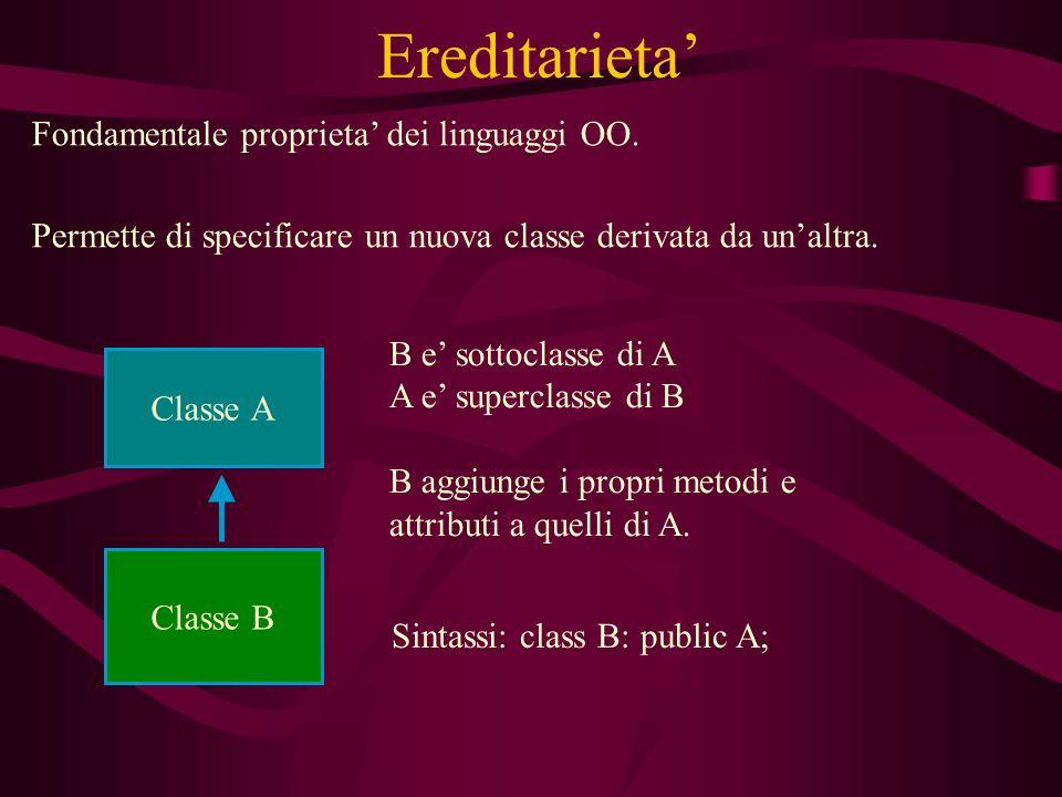 Ereditarieta Fondamentale proprieta dei linguaggi OO.