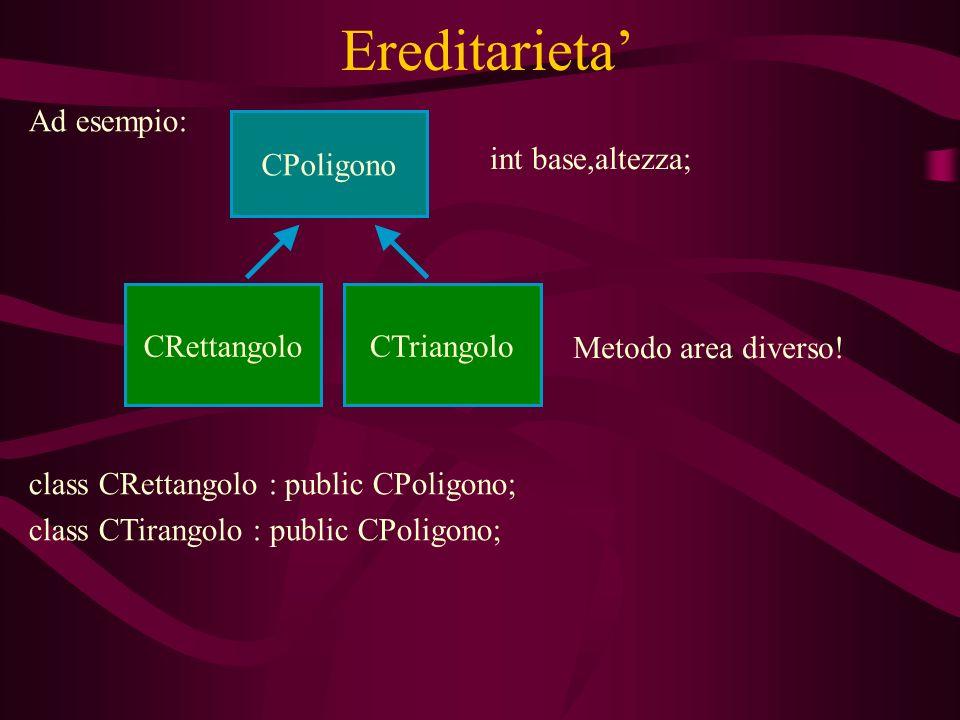 Ereditarieta Ad esempio: CPoligono CRettangoloCTriangolo class CRettangolo : public CPoligono; class CTirangolo : public CPoligono; int base,altezza; Metodo area diverso!