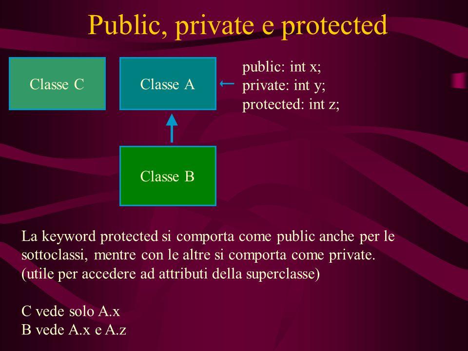 Esempio class CPoligono { protected: int base,altezza; public: void valori (int a, int b); }; class CRettangolo: public CPoligono { public: int area (void) { return (base * altezza); } }; class CTriangolo: public CPoligono { public: int area (void) { return (base * altezza / 2); } };