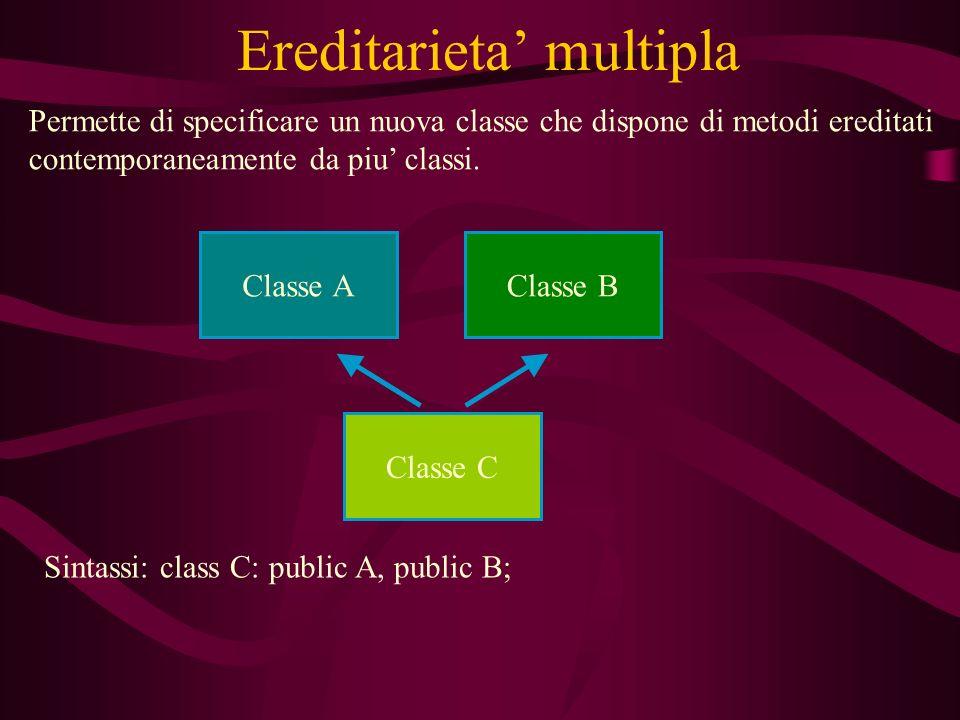 Ereditarieta multipla Permette di specificare un nuova classe che dispone di metodi ereditati contemporaneamente da piu classi.