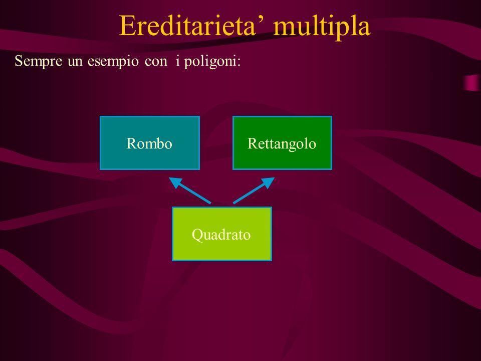 Ereditarieta multipla Sempre un esempio con i poligoni: RomboRettangolo Quadrato