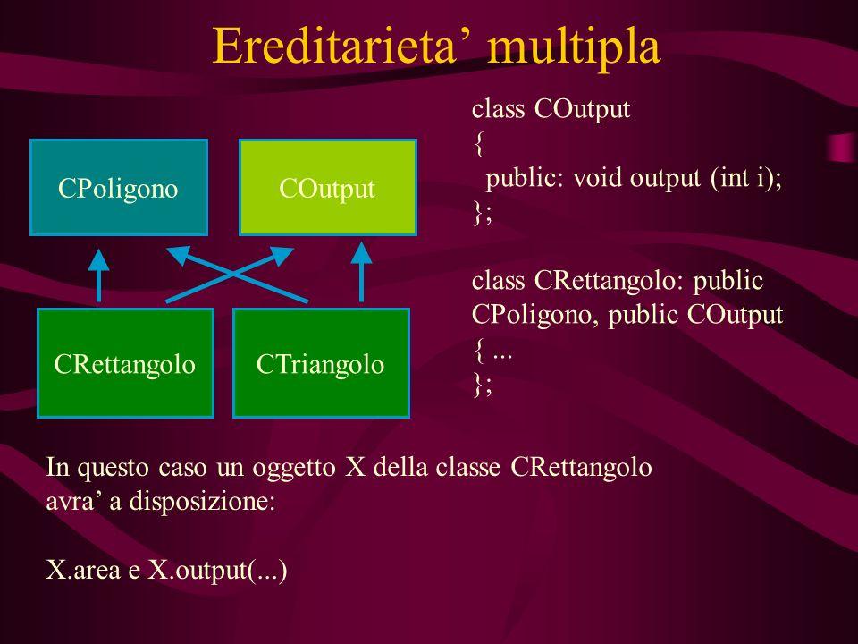 Ereditarieta multipla CPoligono CRettangoloCTriangolo COutput class COutput { public: void output (int i); }; class CRettangolo: public CPoligono, public COutput {...