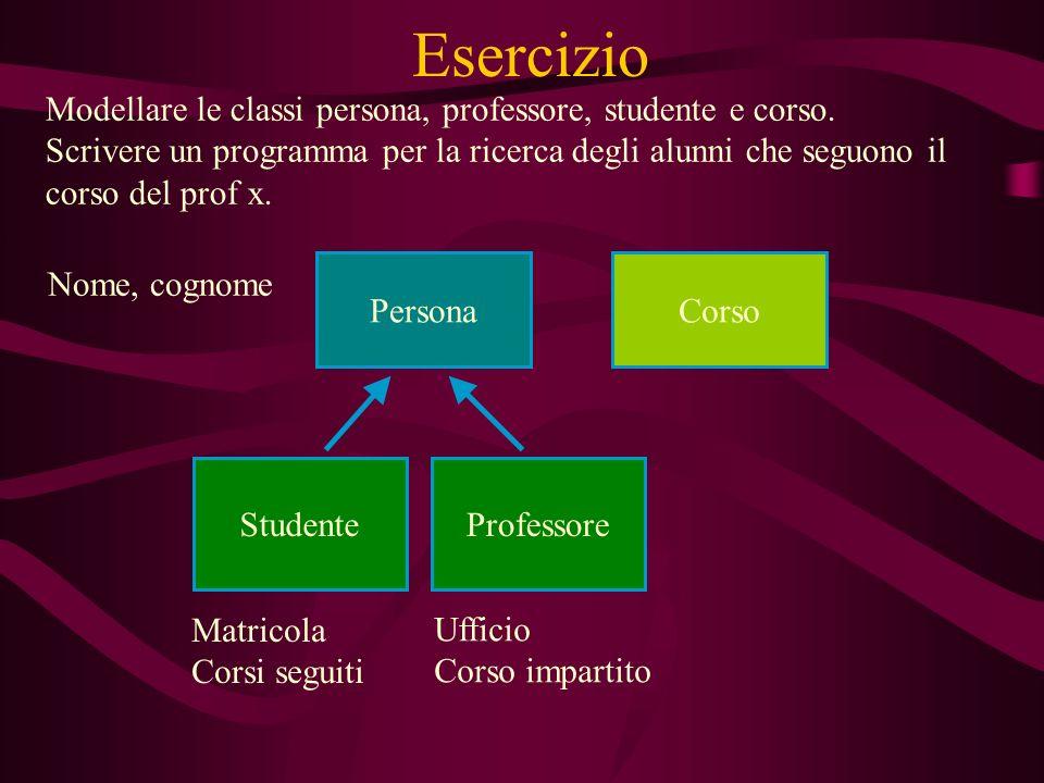Esercizio Persona StudenteProfessore Corso Modellare le classi persona, professore, studente e corso.