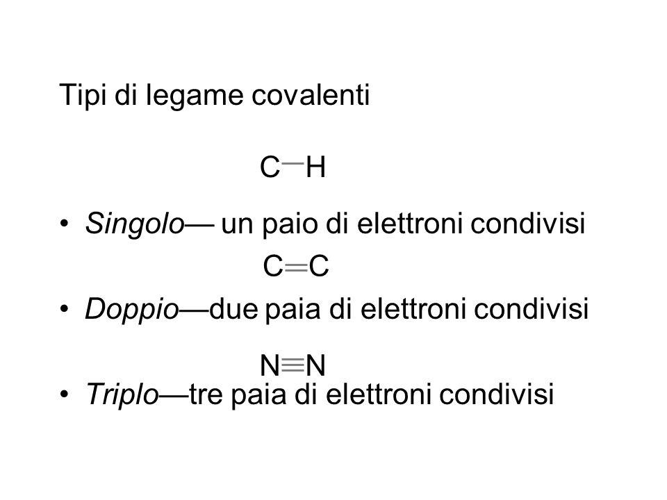C C H N Tipi di legame covalenti Singolo un paio di elettroni condivisi Doppiodue paia di elettroni condivisi Triplotre paia di elettroni condivisi