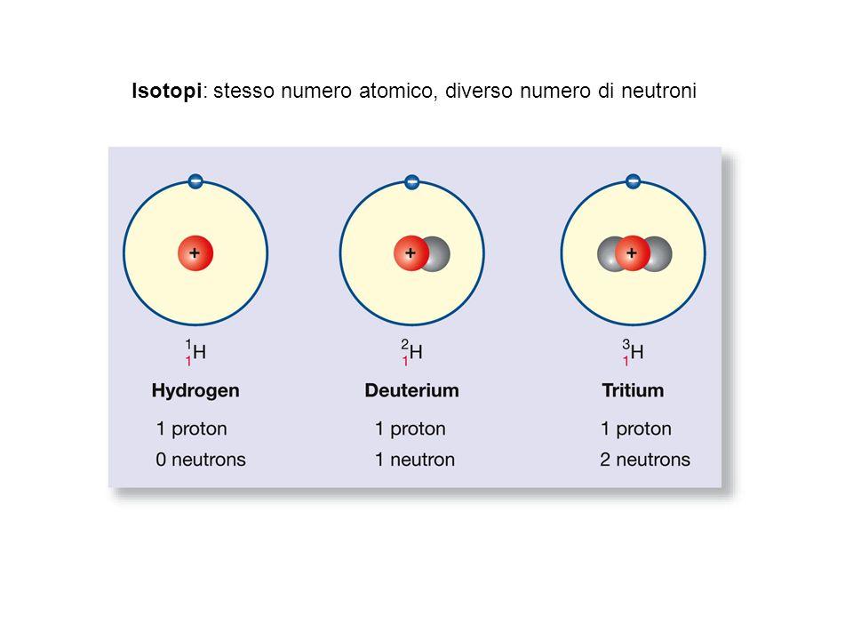 Isotopi: stesso numero atomico, diverso numero di neutroni
