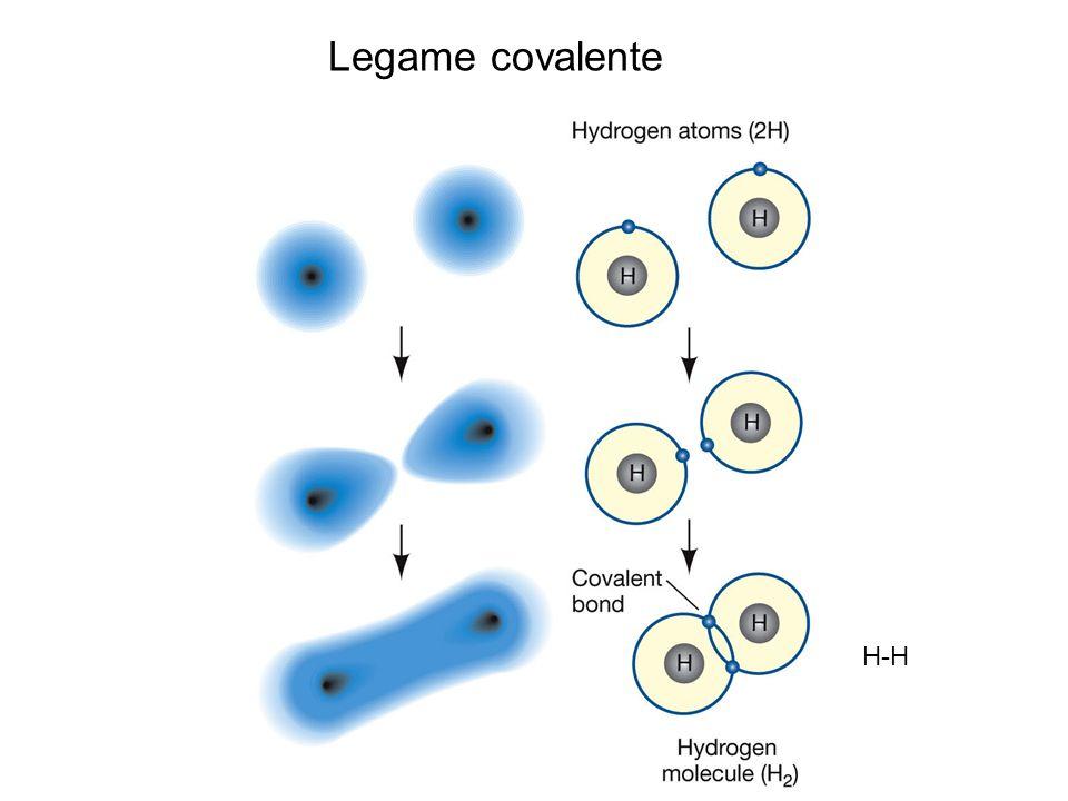 Legame covalente H-H