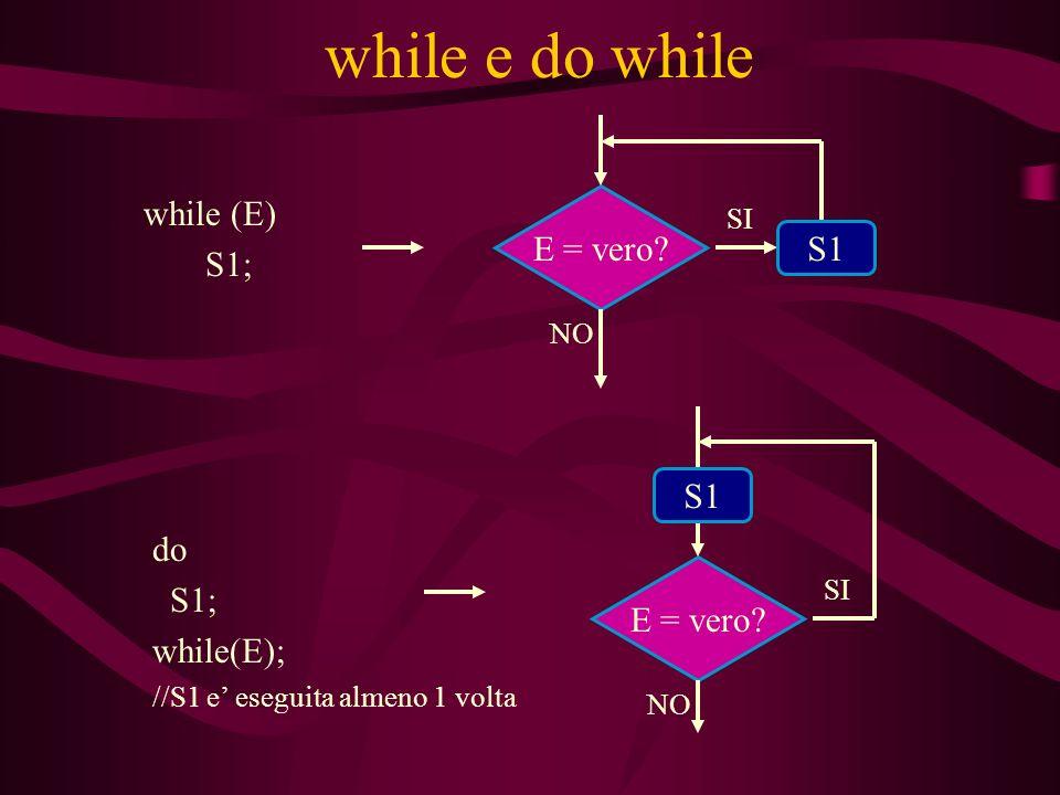 while e do while do S1; while(E); //S1 e eseguita almeno 1 volta E = vero.