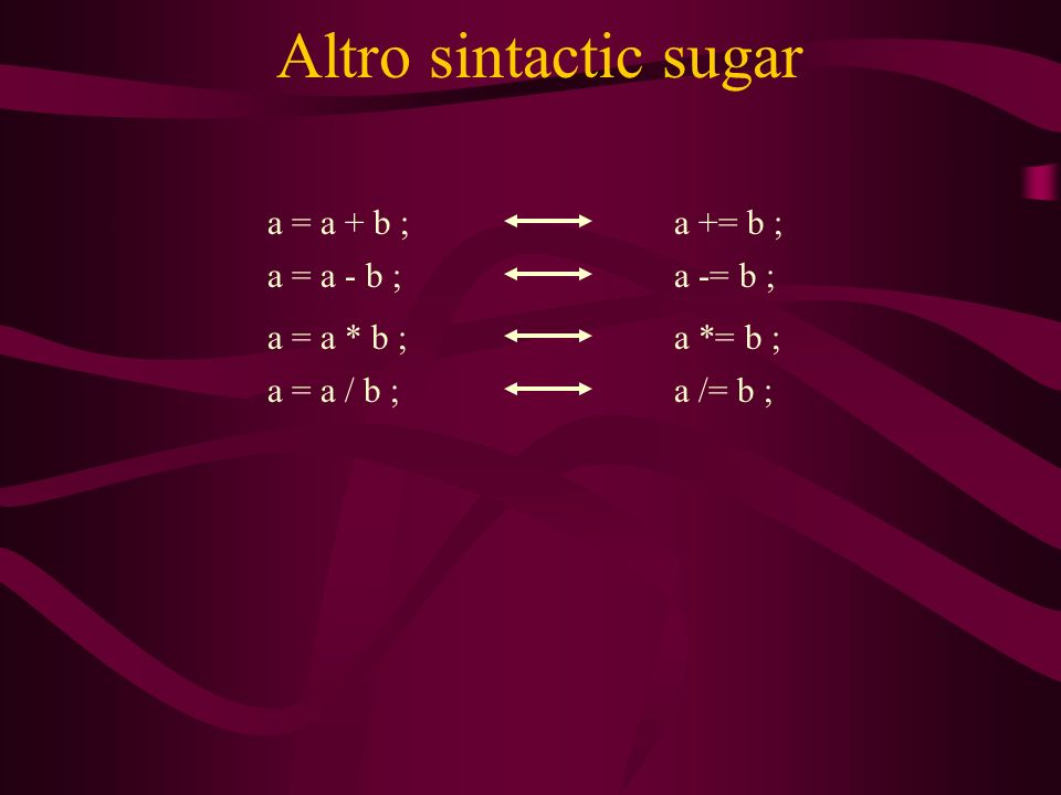 Altro sintactic sugar a = a + b ;a += b ; a = a - b ;a -= b ; a = a * b ;a *= b ; a = a / b ;a /= b ;