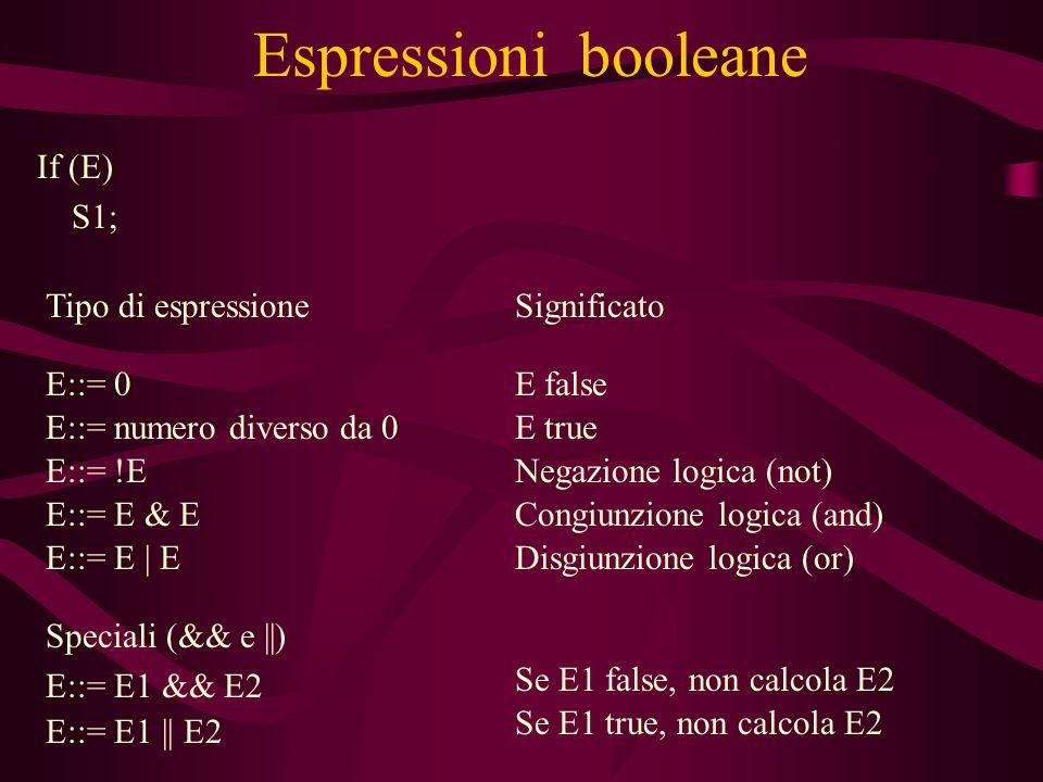Espressioni booleane If (E) S1; Tipo di espressioneSignificato E::= 0E false E::= numero diverso da 0E true E::= !ENegazione logica (not) E::= E & ECongiunzione logica (and) E::= E | EDisgiunzione logica (or) Speciali (&& e ||) E::= E1 && E2 Se E1 false, non calcola E2 E::= E1 || E2 Se E1 true, non calcola E2