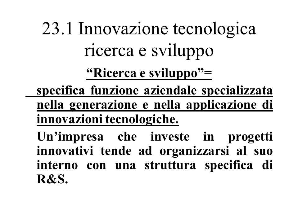 23.3 LA FUNZIONE RICERCA E SVILUPPO La R&S realizza progetti di ricerca di base, di ricerca applicata e di sviluppo ( e non di ricerca pura).