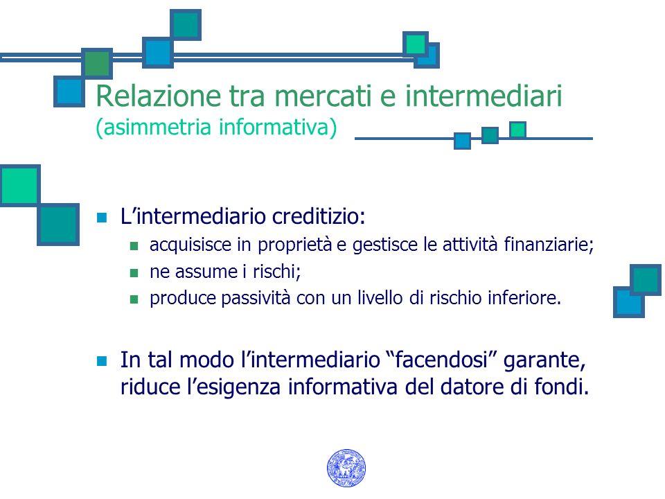 Relazione tra mercati e intermediari (asimmetria informativa) Lintermediario creditizio: acquisisce in proprietà e gestisce le attività finanziarie; n