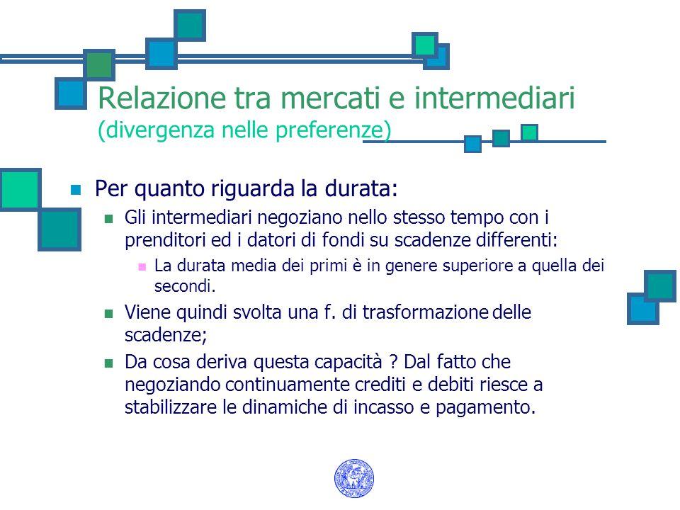 Relazione tra mercati e intermediari (divergenza nelle preferenze) Per quanto riguarda la durata: Gli intermediari negoziano nello stesso tempo con i