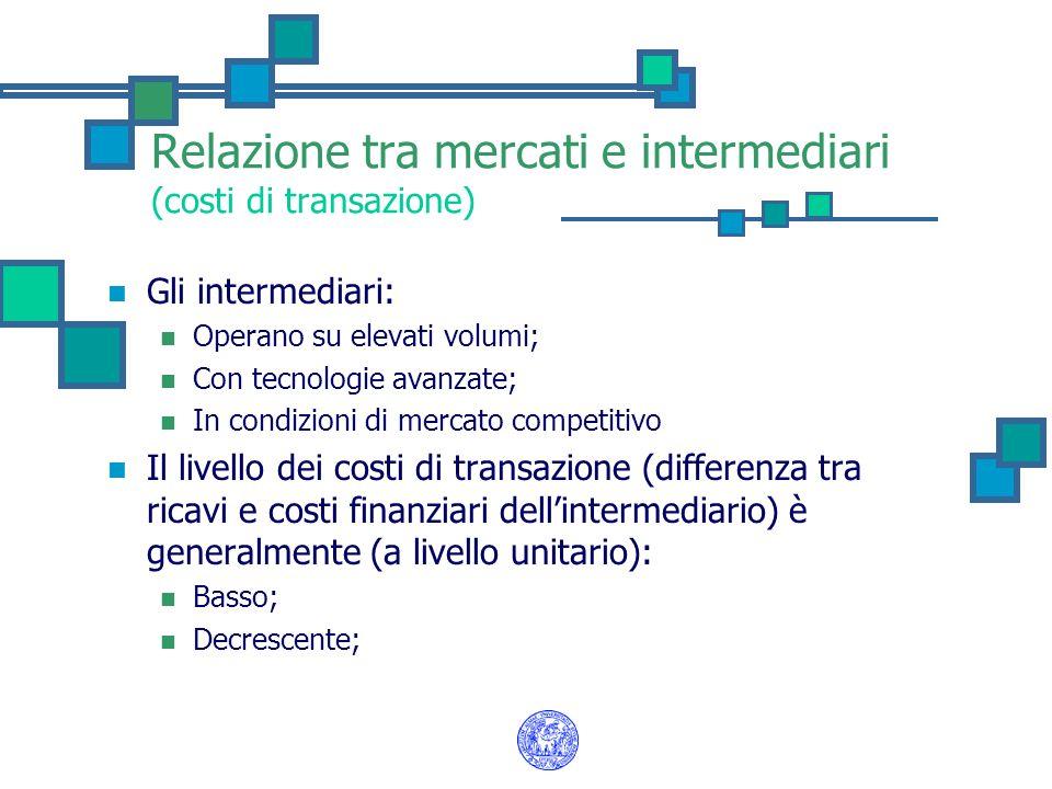 Relazione tra mercati e intermediari (costi di transazione) Gli intermediari: Operano su elevati volumi; Con tecnologie avanzate; In condizioni di mer