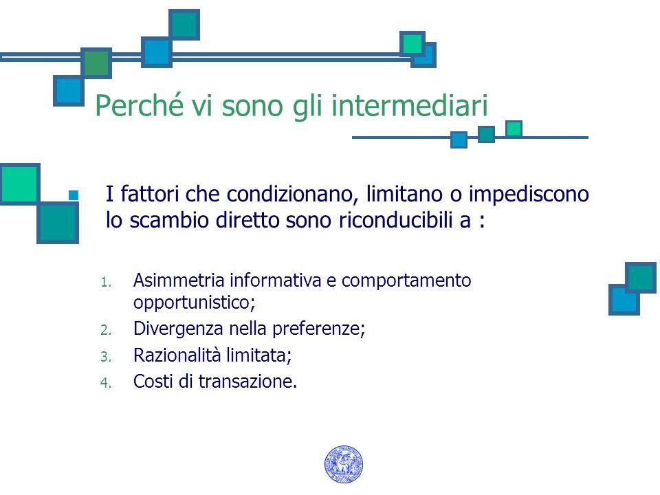 Perché vi sono gli intermediari I fattori che condizionano, limitano o impediscono lo scambio diretto sono riconducibili a : 1. Asimmetria informativa